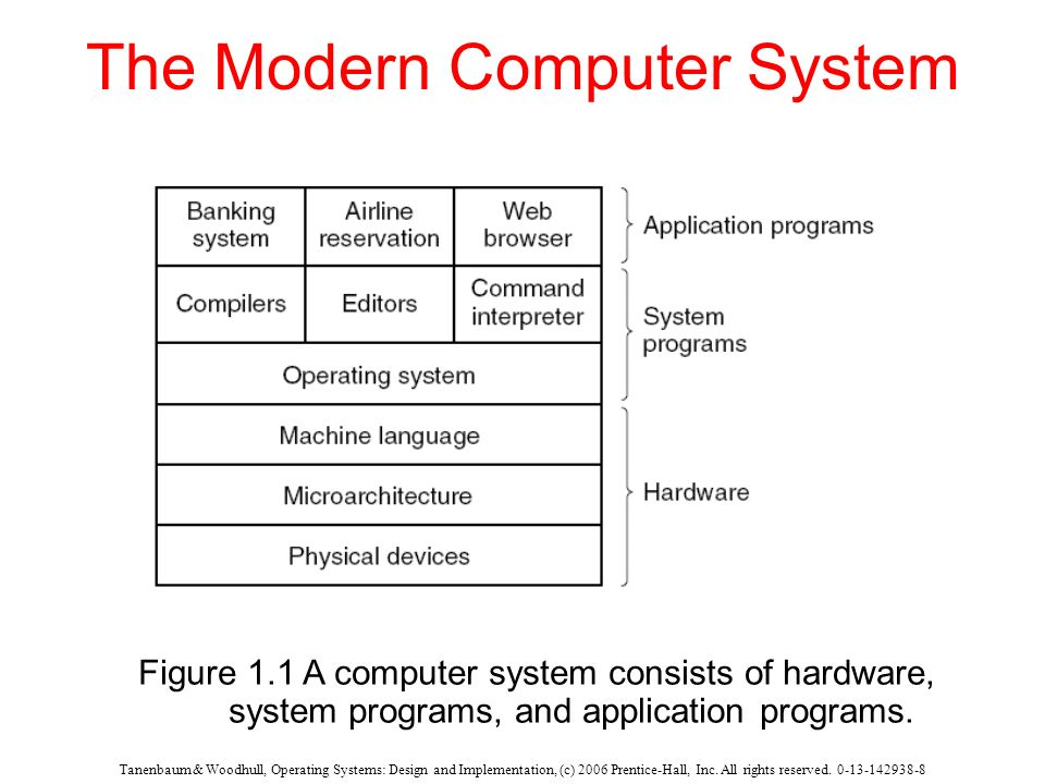 Os design and Implementation