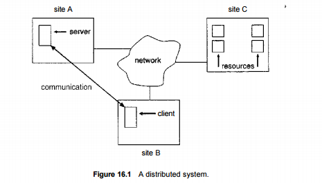 Distributed System-Motivation