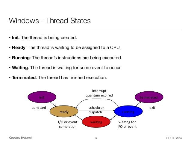 Threads-Summary