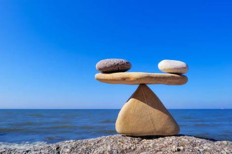 Conditions for equilibrium