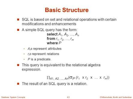 Basic Structure of SQL Queries