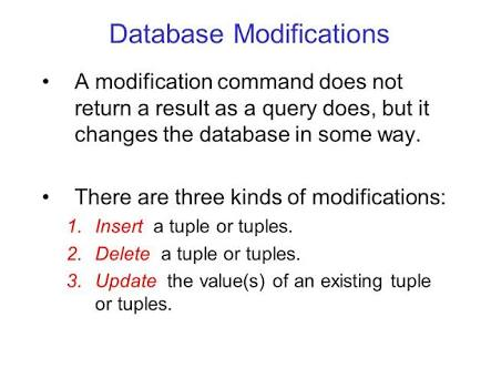 Modification of the Database