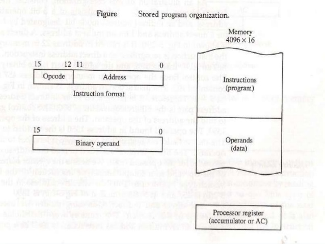 Stored Program Organization