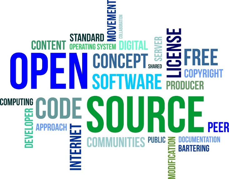 Sources of Software-Systems Acquisition