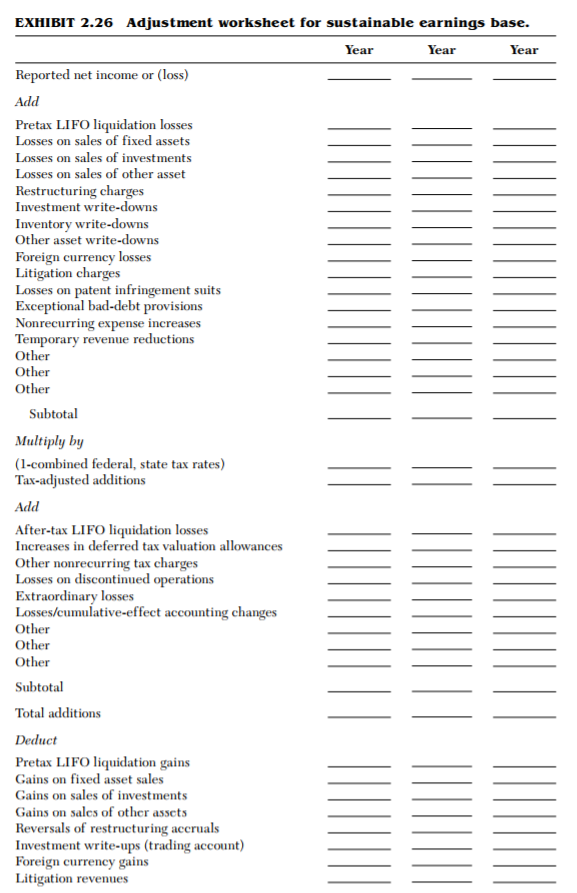 THE SUSTAINABLE EARNINGS WORKSHEET