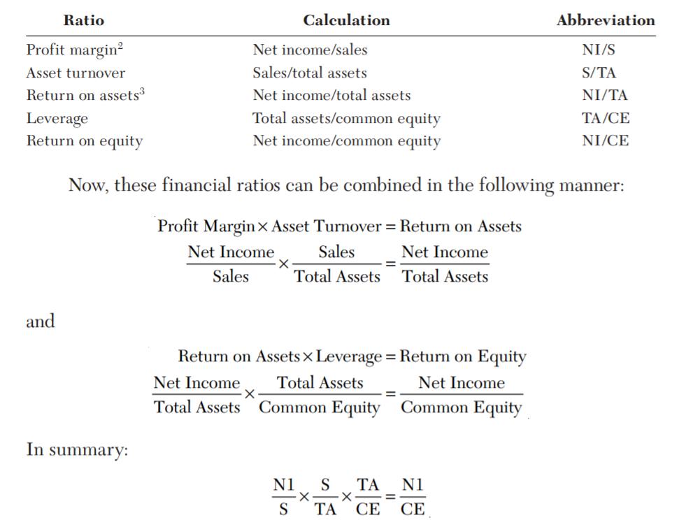 COMBINING FINANCIAL RATIOS