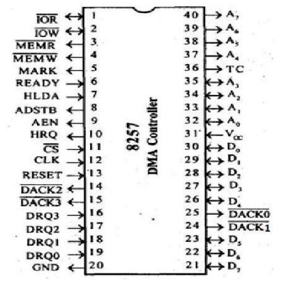 8085 Microprocessor Interfacing