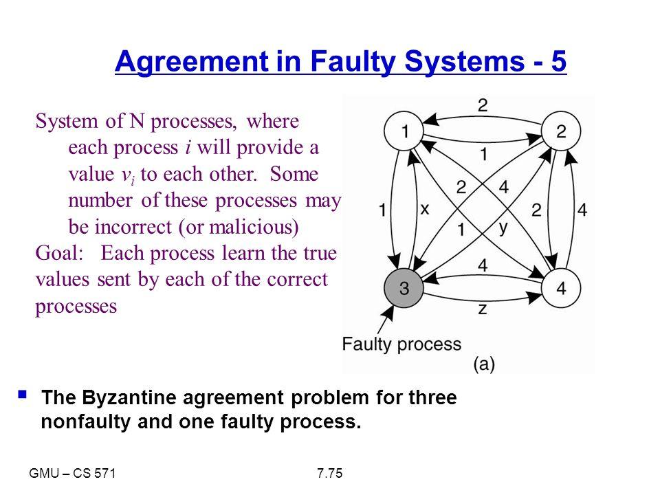 Explain Reaching Agreement.