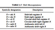 Shift Micro-operations - logical, circular, arithmetic shifts
