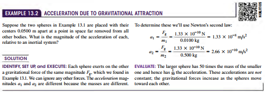 EXAMPLES ON GRAVITION