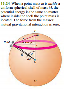 A point Mass inside a spherical shell