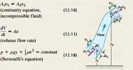 SUMMARY OF FLUID MECHANISM