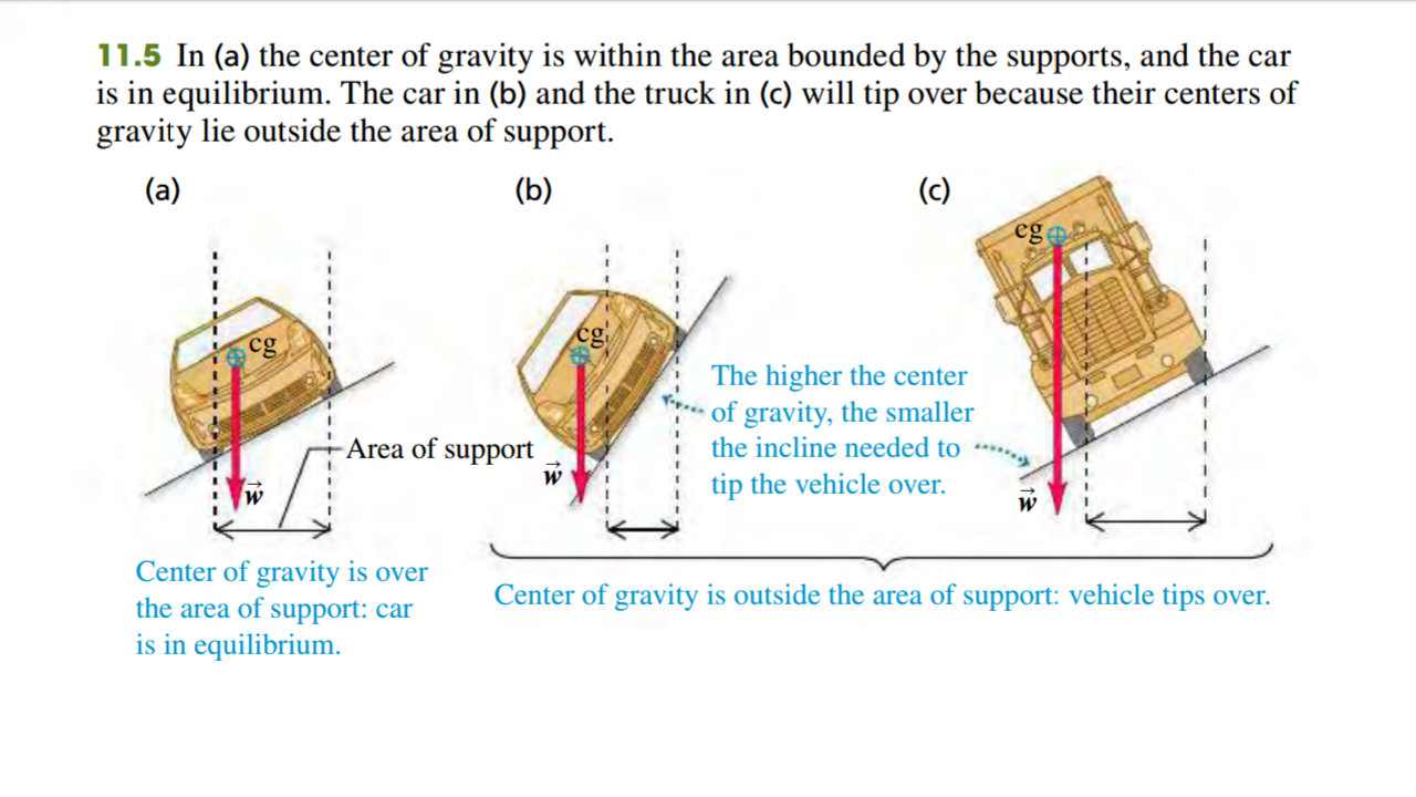 finding and using the Center of gravity