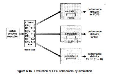 Algorithm Evaluation