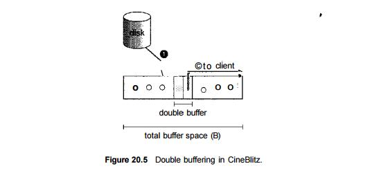 An Example: CineBlitz