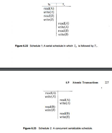 Atomic Transactions