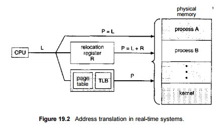 Features of Real-Time Kernels