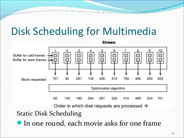 Disk Scheduling in Multimedia Systems