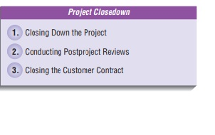 Closing Down the Project-Managing the Information Systems Project