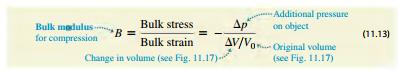 Bulk stress and strain