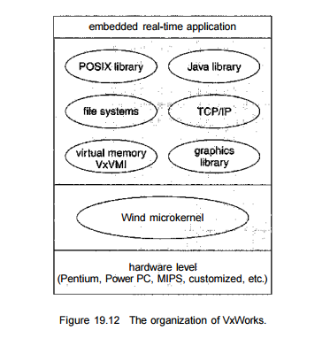 What is  VxWorks 5.x?